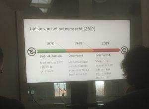 Tijdlijn van Auteursrecht