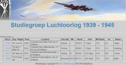Database met neergestorte vliegtuigen 1939-1945